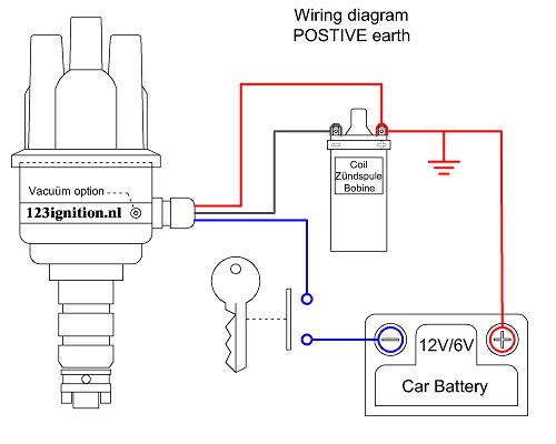 wiring-pos.png